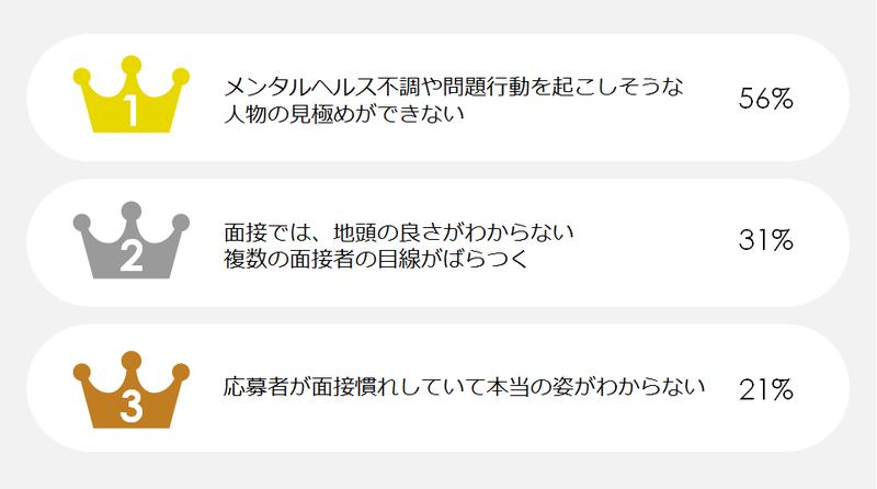 画像1_採用面接の悩み.png